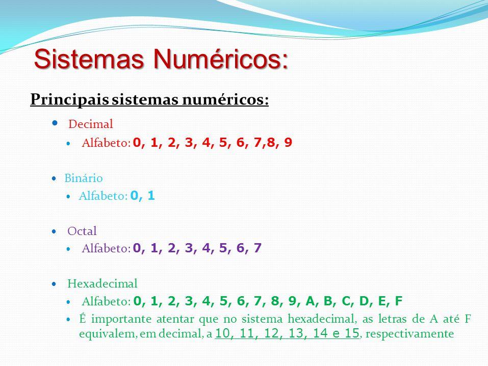 Sistemas Numéricos: Principais sistemas numéricos: Decimal