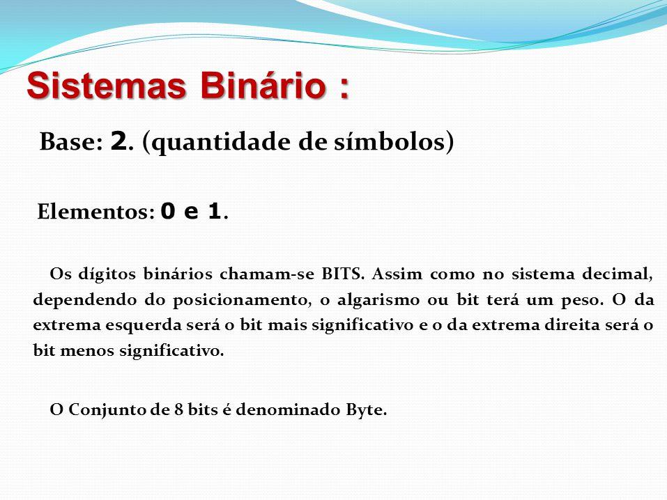 Sistemas Binário : Base: 2. (quantidade de símbolos) Elementos: 0 e 1.