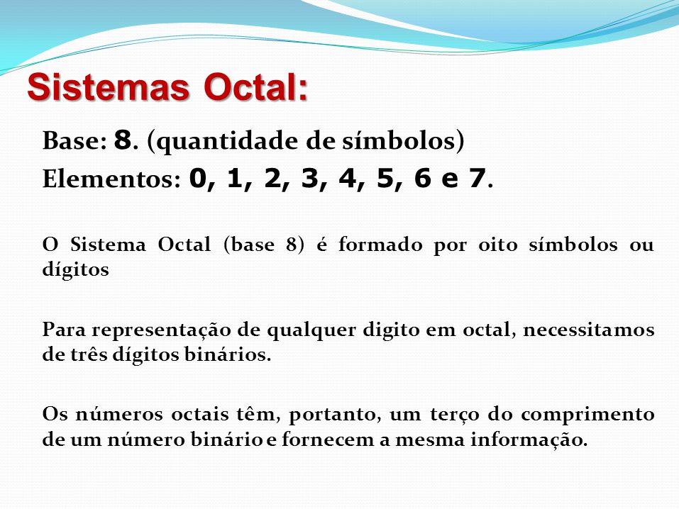 Sistemas Octal: Base: 8. (quantidade de símbolos)