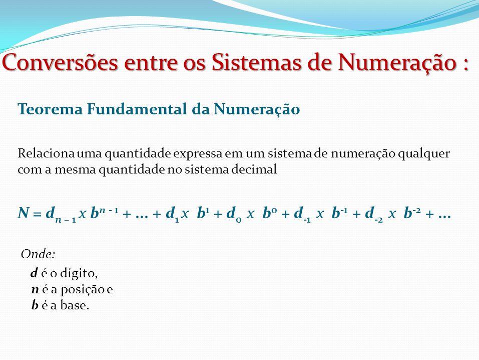 Conversões entre os Sistemas de Numeração :