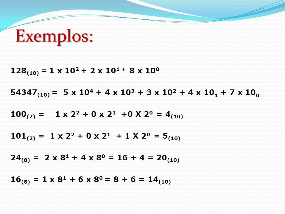 Exemplos: 128(10) = 1 x 102 + 2 x 101 + 8 x 100. 54347(10) = 5 x 104 + 4 x 103 + 3 x 102 + 4 x 101 + 7 x 100.