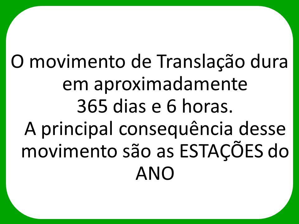 O movimento de Translação dura em aproximadamente 365 dias e 6 horas