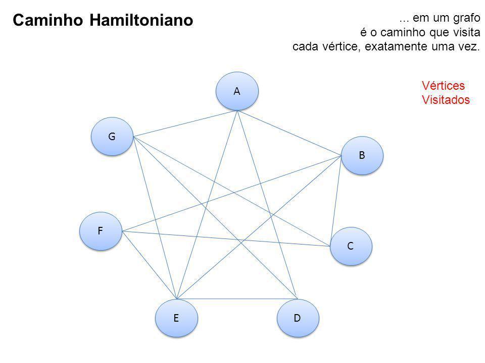Caminho Hamiltoniano ... em um grafo é o caminho que visita