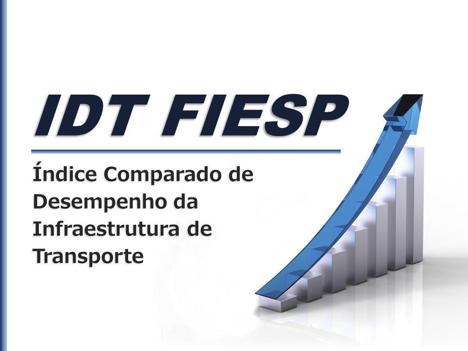 IDT FIESP Índice Comparado de Desempenho da Infraestrutura de