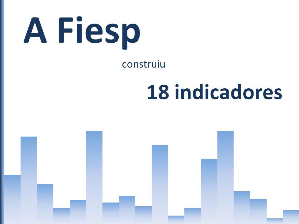 A Fiesp 18 indicadores construiu Intensidade de uso Oferta Qualidade