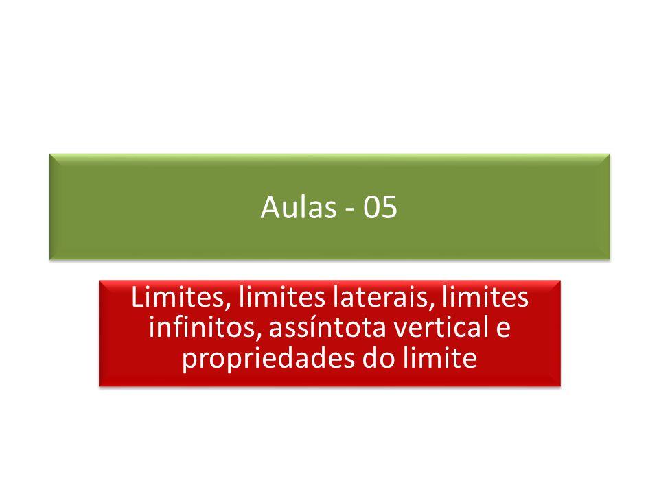 Aulas - 05 Limites, limites laterais, limites infinitos, assíntota vertical e propriedades do limite.