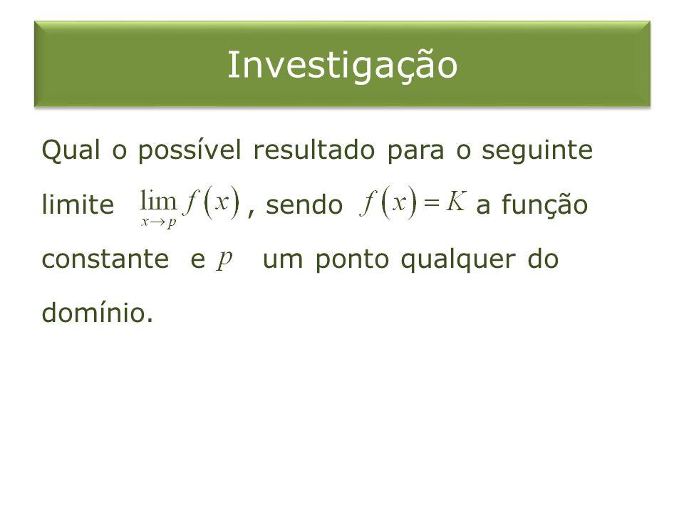Investigação Qual o possível resultado para o seguinte limite , sendo a função constante e um ponto qualquer do domínio.