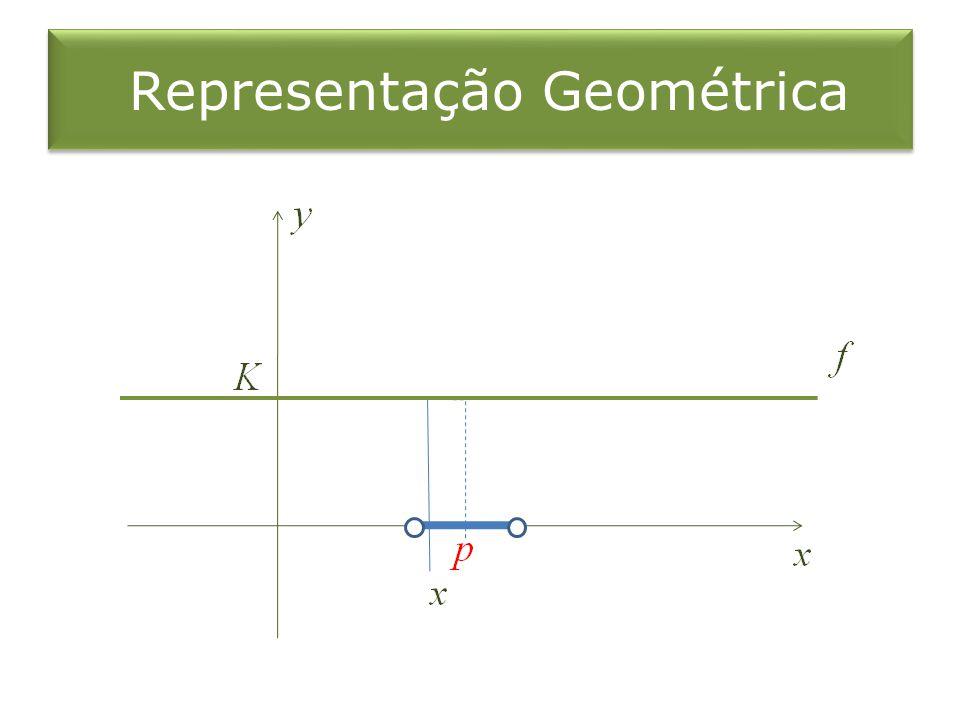 Representação Geométrica