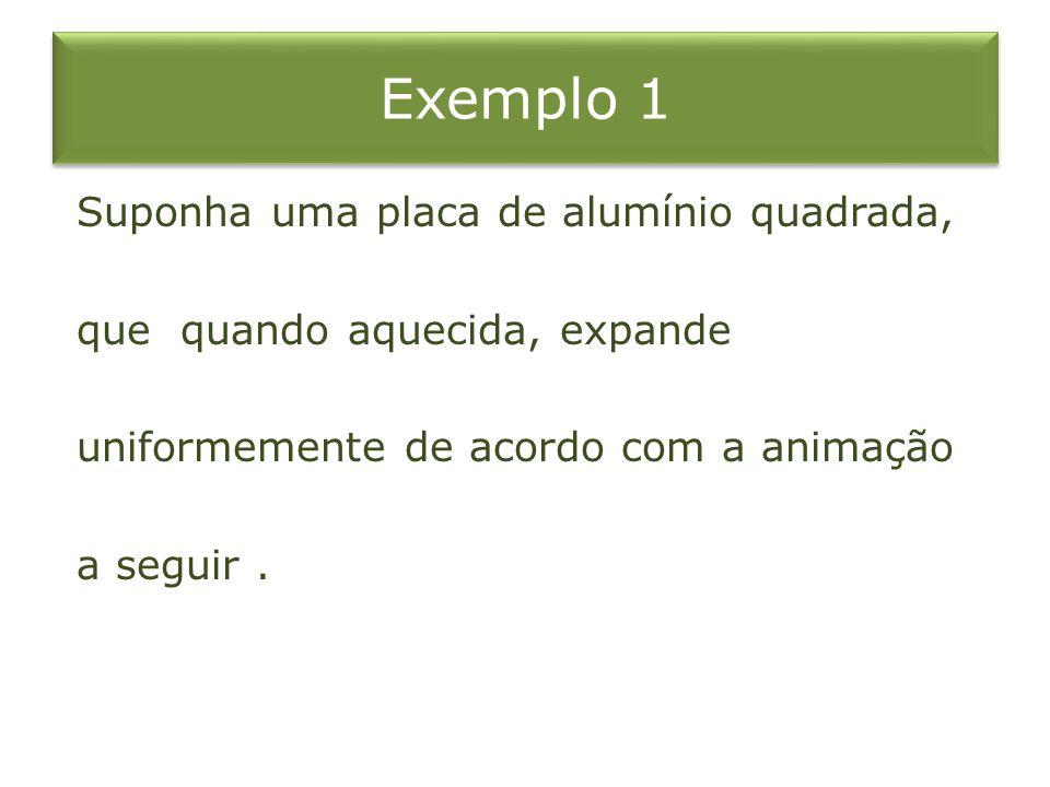 Exemplo 1 Suponha uma placa de alumínio quadrada, que quando aquecida, expande uniformemente de acordo com a animação a seguir .