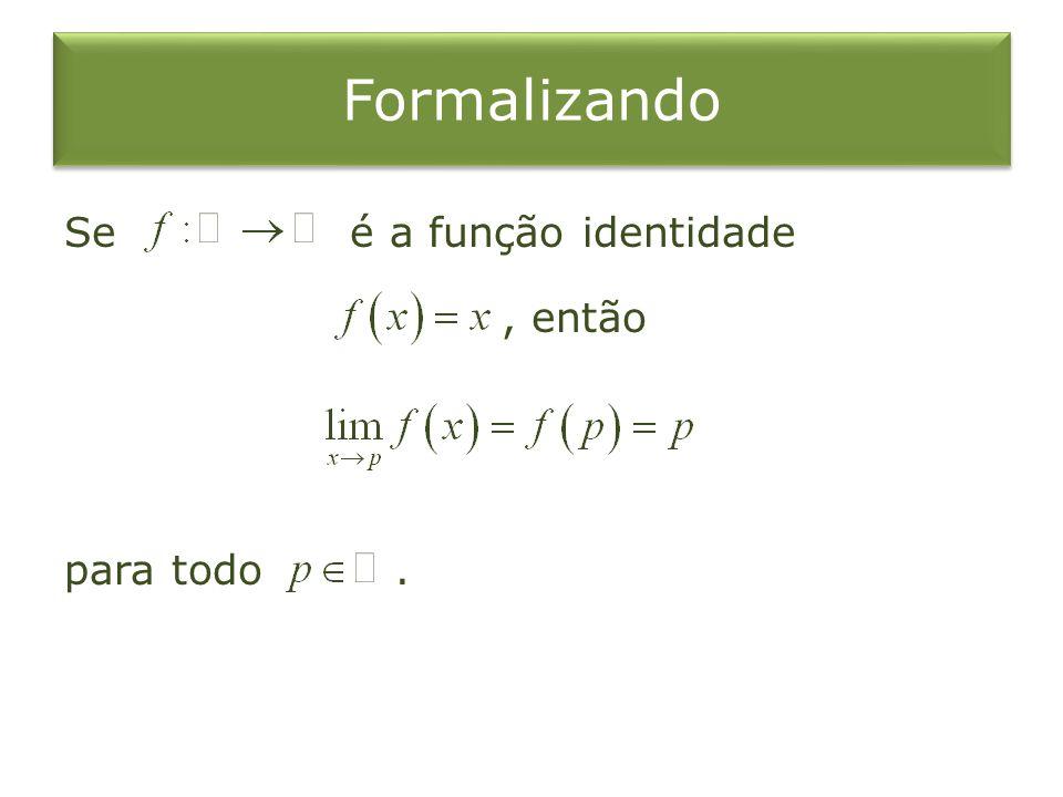 Formalizando Se é a função identidade , então para todo .
