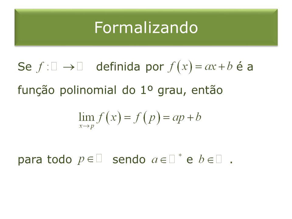 Formalizando Se definida por é a função polinomial do 1º grau, então para todo sendo e .