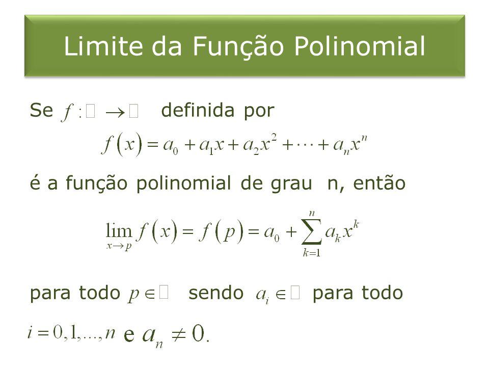 Limite da Função Polinomial