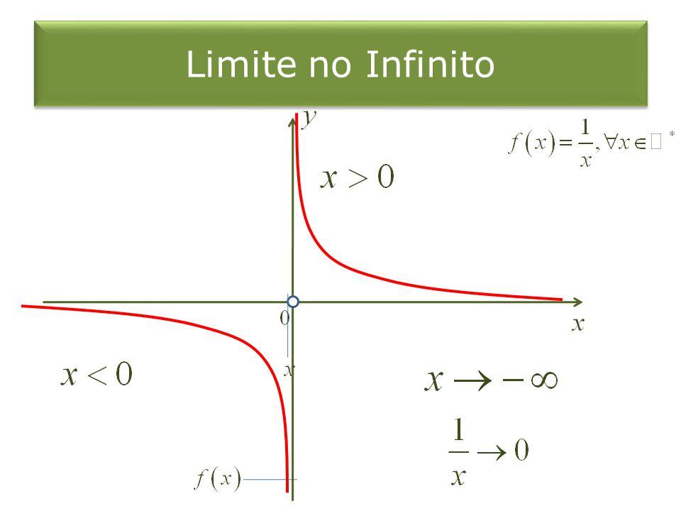 Limite no Infinito