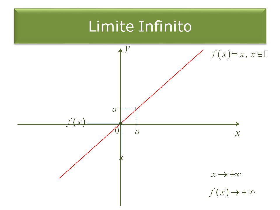Limite Infinito