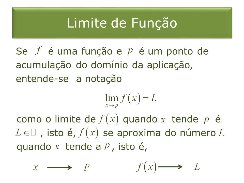 Limite de Função Se é uma função e é um ponto de acumulação do domínio da aplicação, entende-se a notação