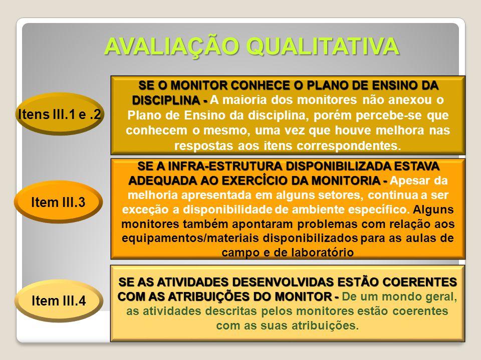 AVALIAÇÃO QUALITATIVA CTRN - Relatório de Monitoria 2010.2