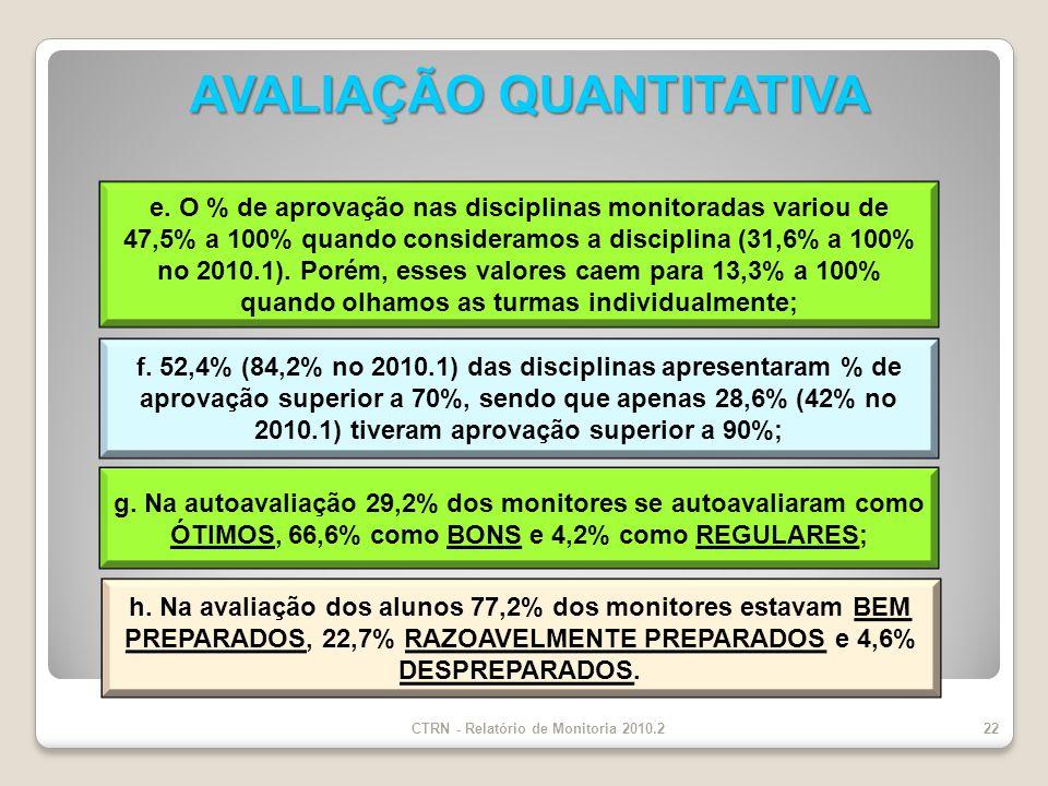 AVALIAÇÃO QUANTITATIVA CTRN - Relatório de Monitoria 2010.2