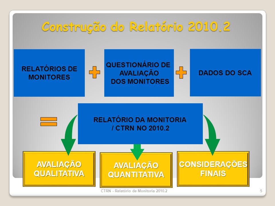 Construção do Relatório 2010.2