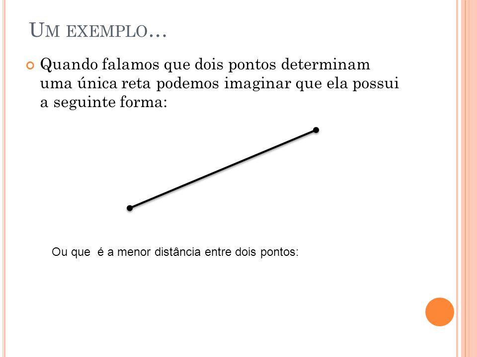 Um exemplo… Quando falamos que dois pontos determinam uma única reta podemos imaginar que ela possui a seguinte forma: