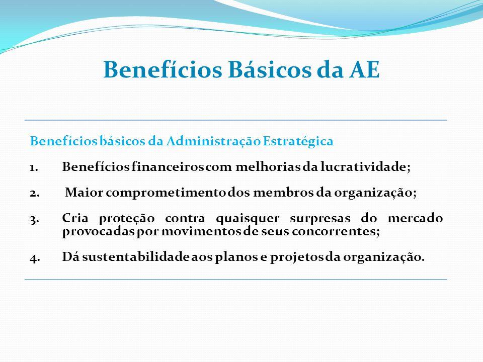 Benefícios Básicos da AE