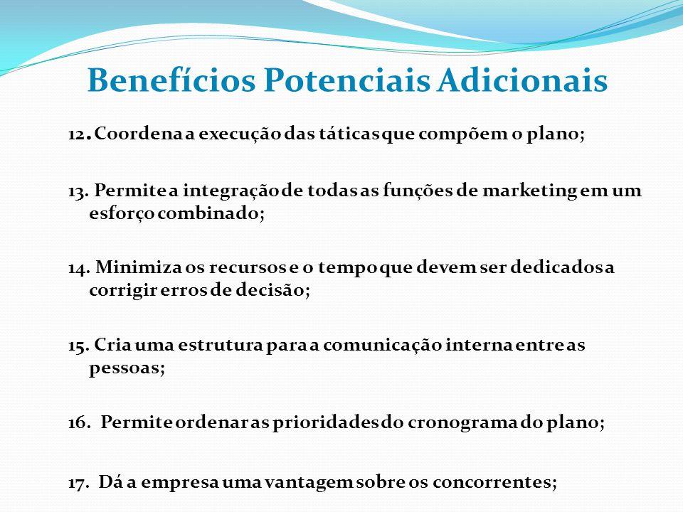 Benefícios Potenciais Adicionais