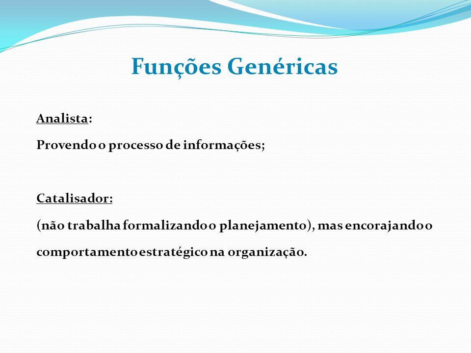 Funções Genéricas Analista: Provendo o processo de informações;