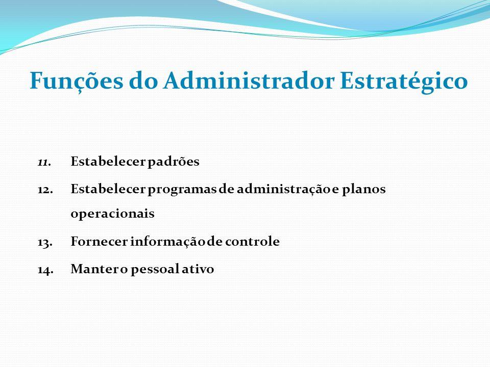 Funções do Administrador Estratégico