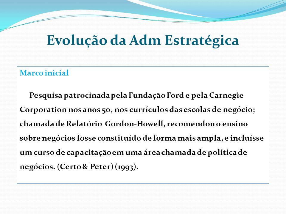 Evolução da Adm Estratégica