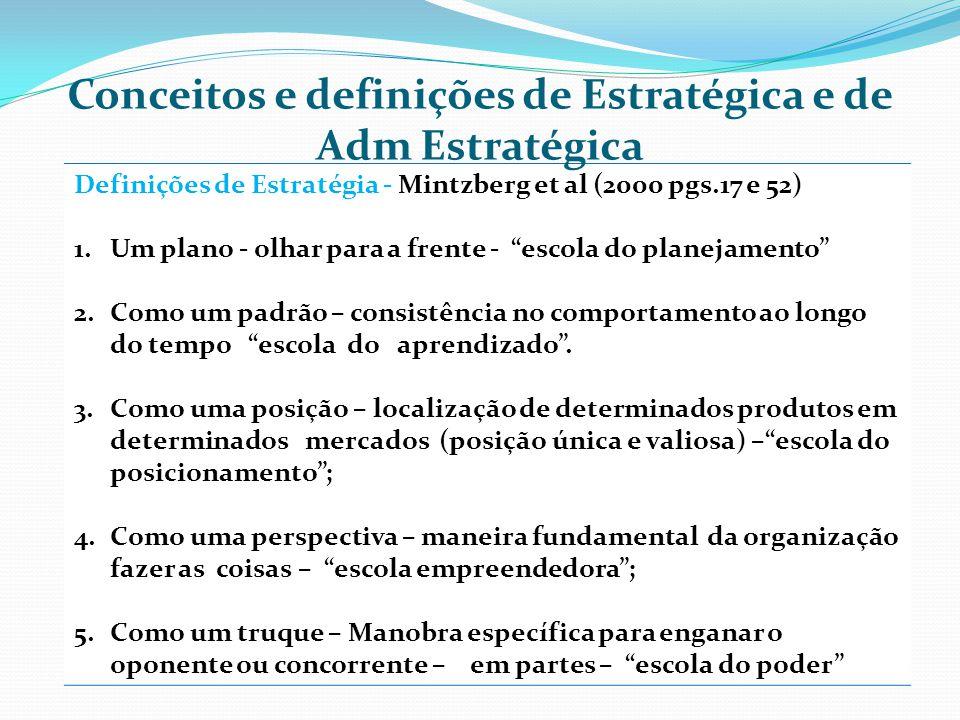 Conceitos e definições de Estratégica e de Adm Estratégica
