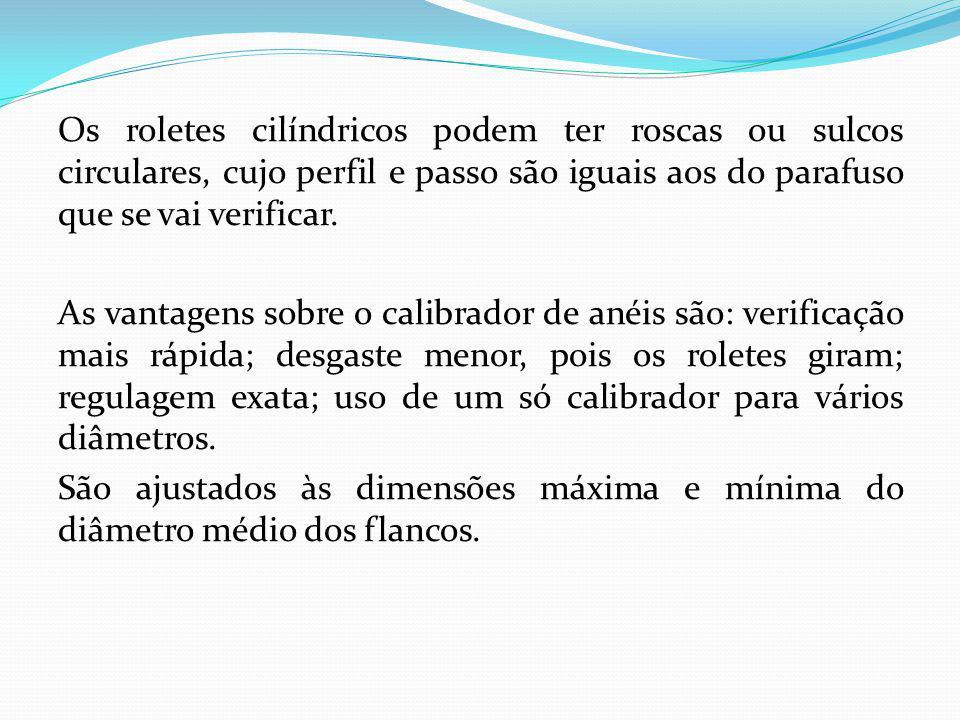 Os roletes cilíndricos podem ter roscas ou sulcos circulares, cujo perfil e passo são iguais aos do parafuso que se vai verificar.