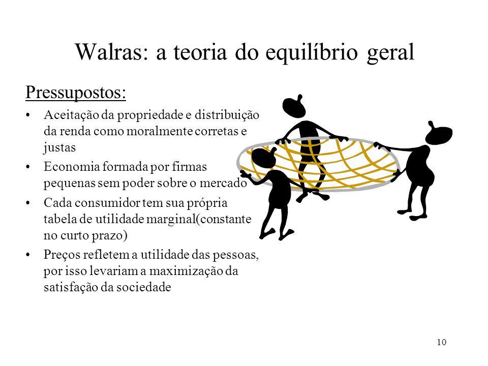 Walras: a teoria do equilíbrio geral