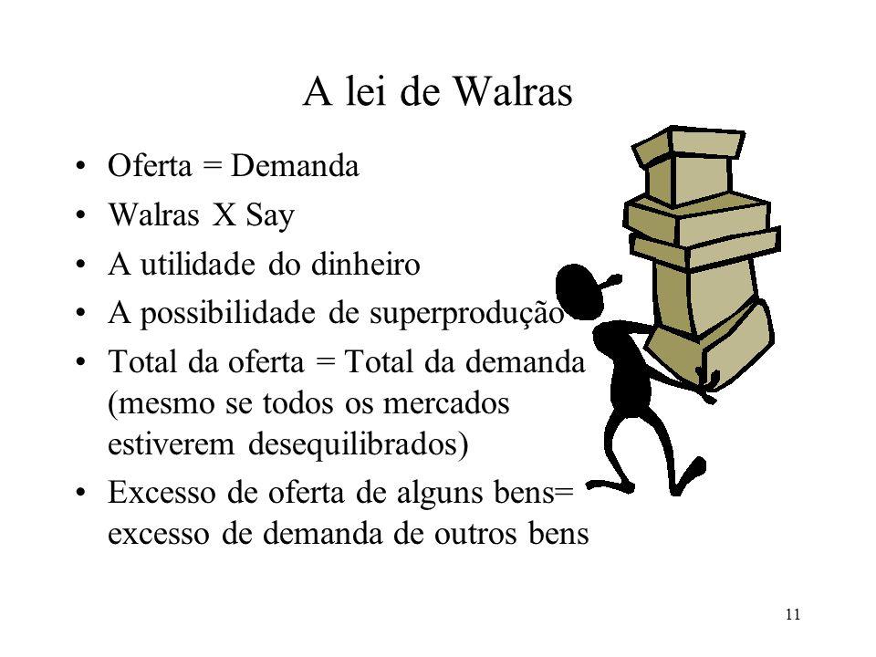 A lei de Walras Oferta = Demanda Walras X Say A utilidade do dinheiro