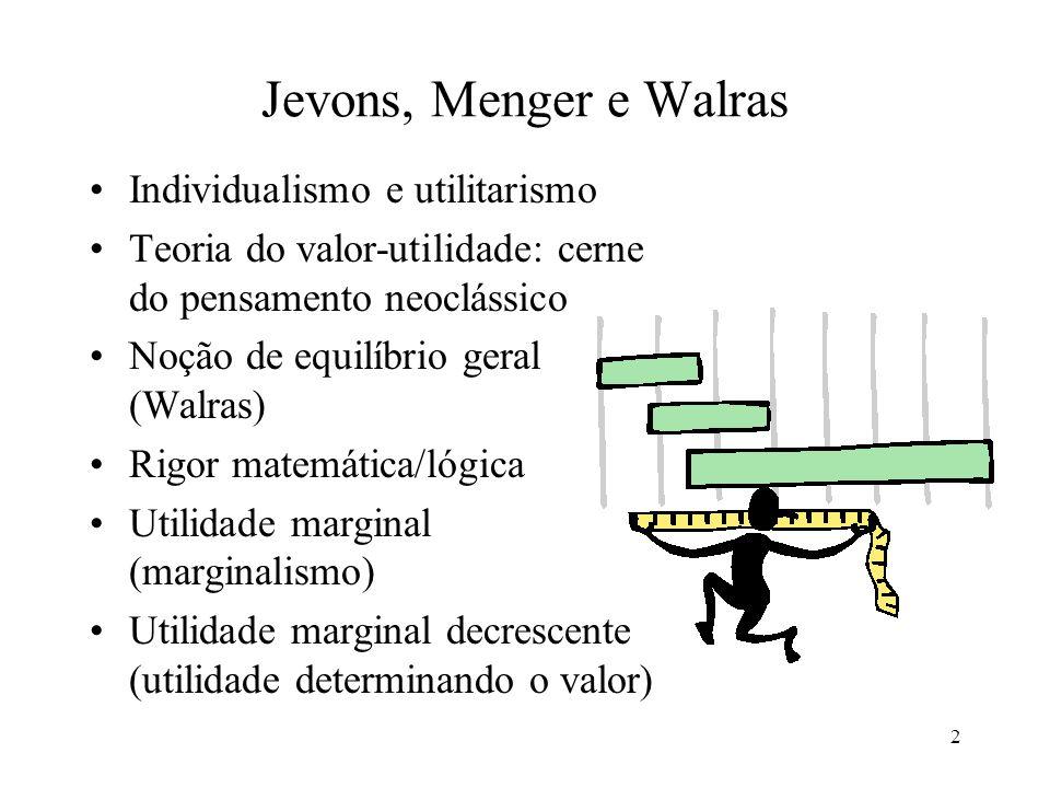 Jevons, Menger e Walras Individualismo e utilitarismo