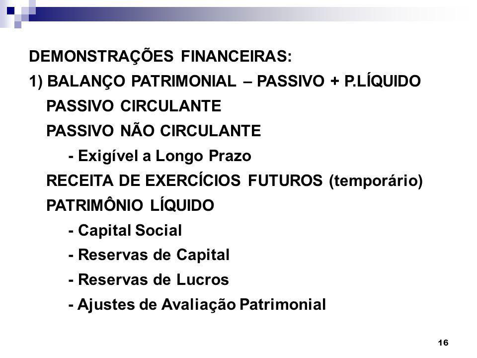DEMONSTRAÇÕES FINANCEIRAS: