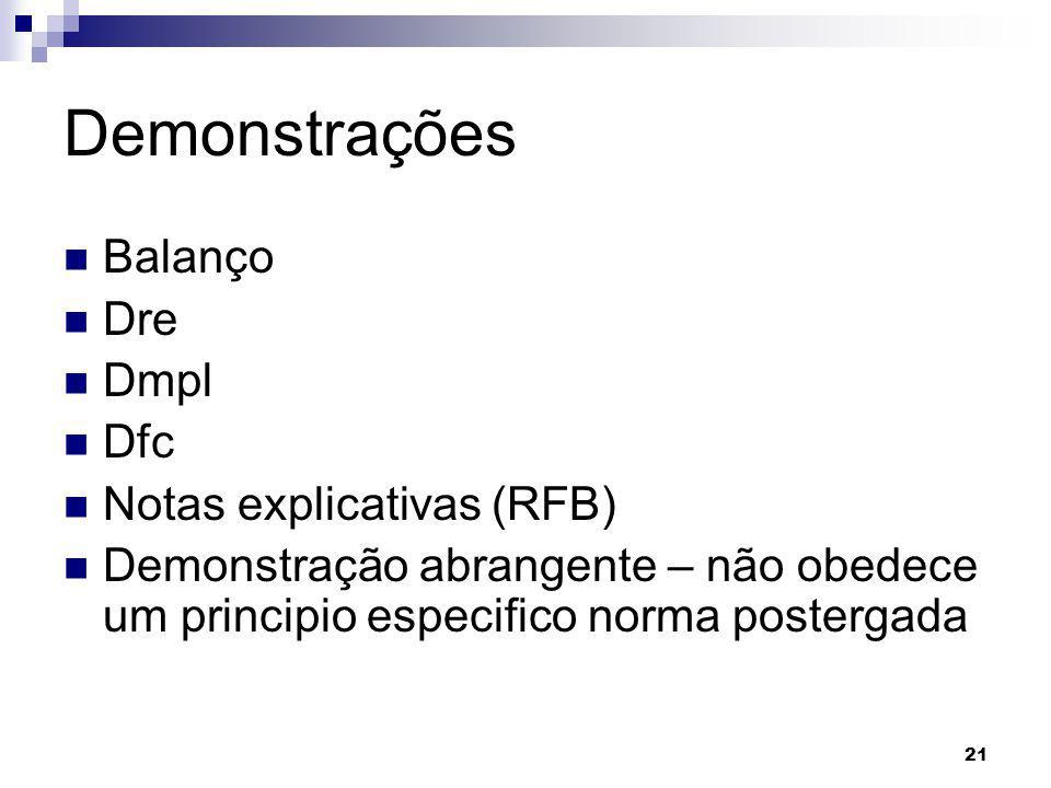 Demonstrações Balanço Dre Dmpl Dfc Notas explicativas (RFB)