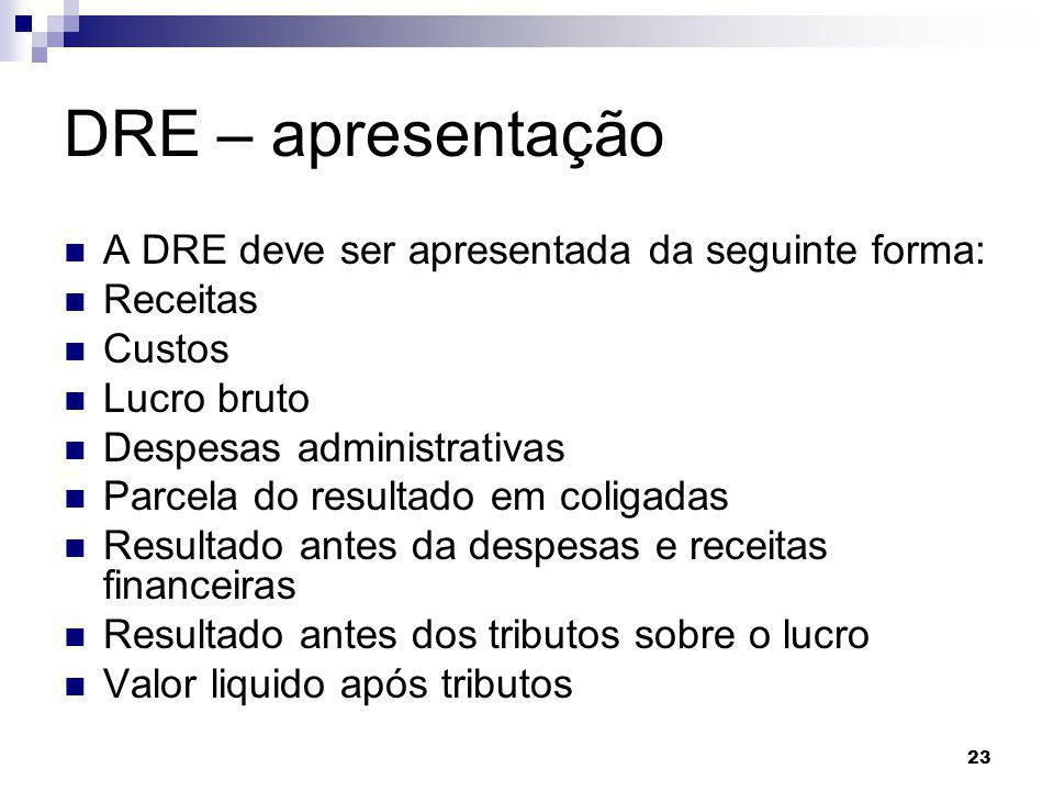 DRE – apresentação A DRE deve ser apresentada da seguinte forma: