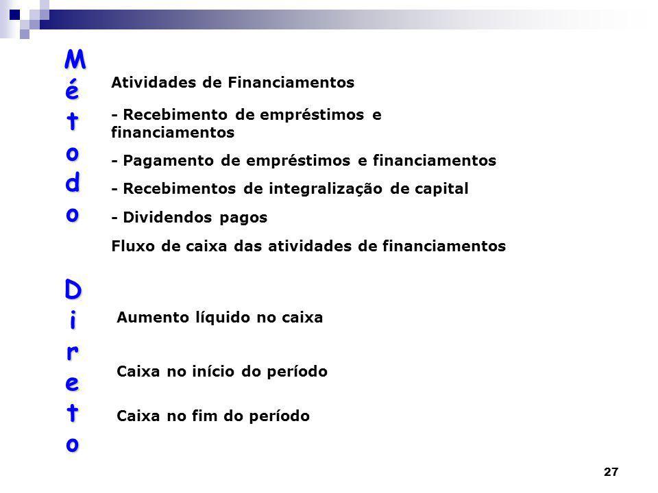 Método Direto Atividades de Financiamentos