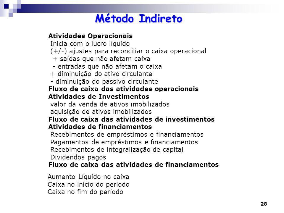 Método Indireto Atividades Operacionais Inicia com o lucro líquido
