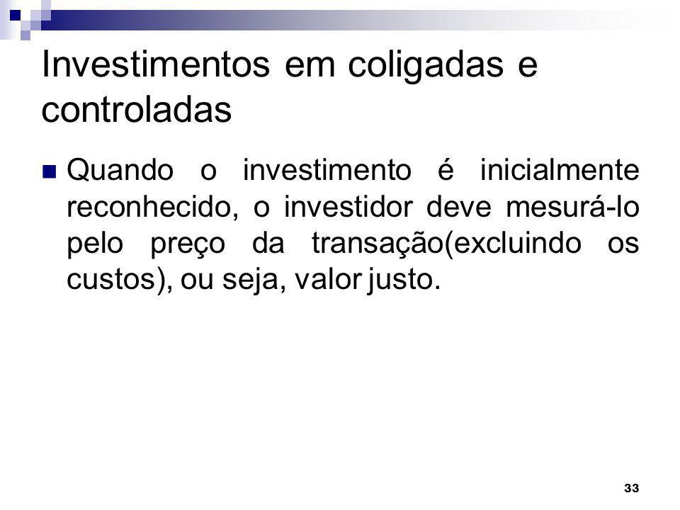 Investimentos em coligadas e controladas