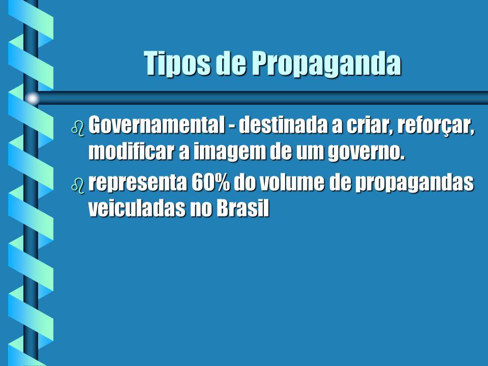Tipos de Propaganda Governamental - destinada a criar, reforçar, modificar a imagem de um governo.