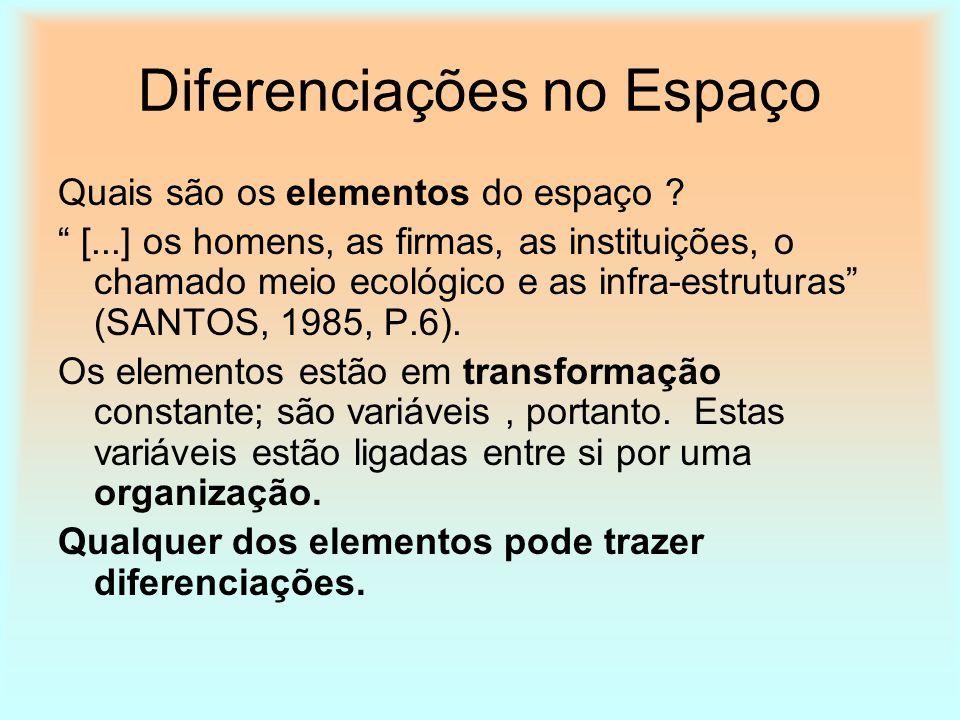 Diferenciações no Espaço