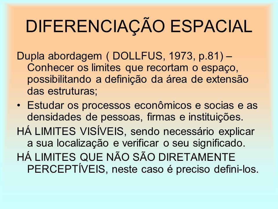 DIFERENCIAÇÃO ESPACIAL