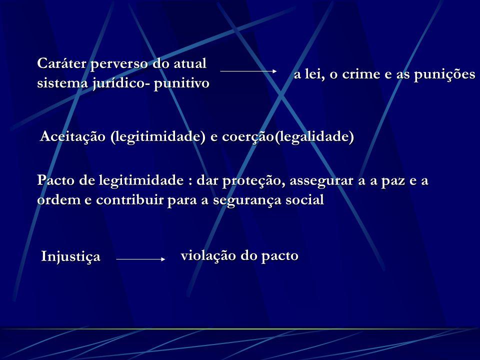 Caráter perverso do atual sistema jurídico- punitivo