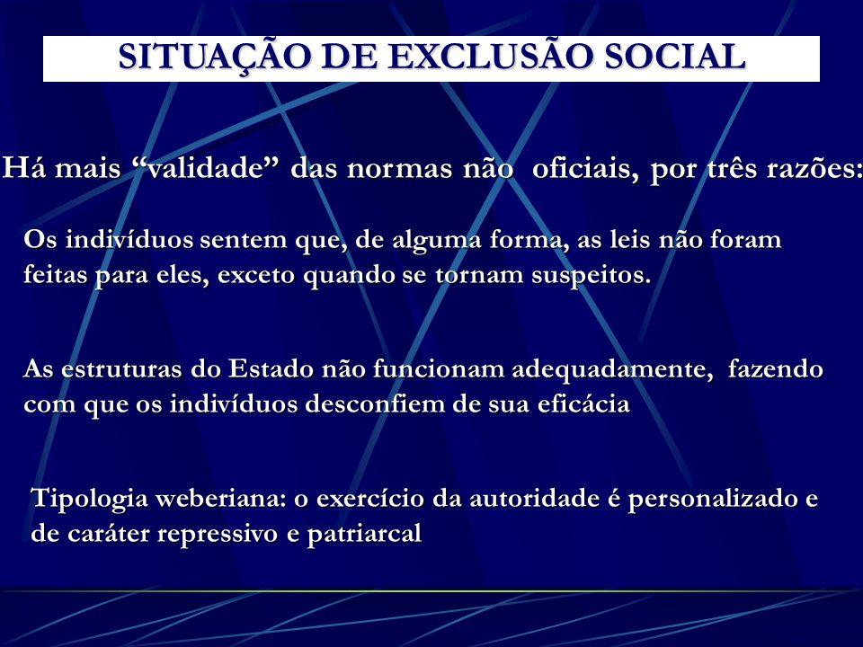 SITUAÇÃO DE EXCLUSÃO SOCIAL