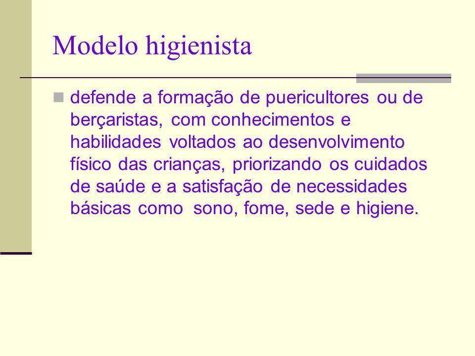 Modelo higienista