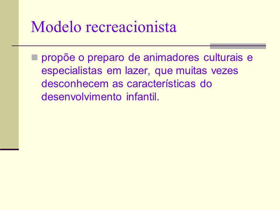 Modelo recreacionista