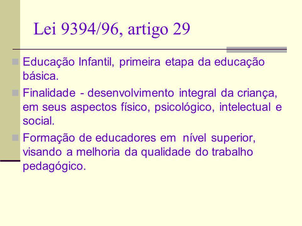 Lei 9394/96, artigo 29 Educação Infantil, primeira etapa da educação básica.