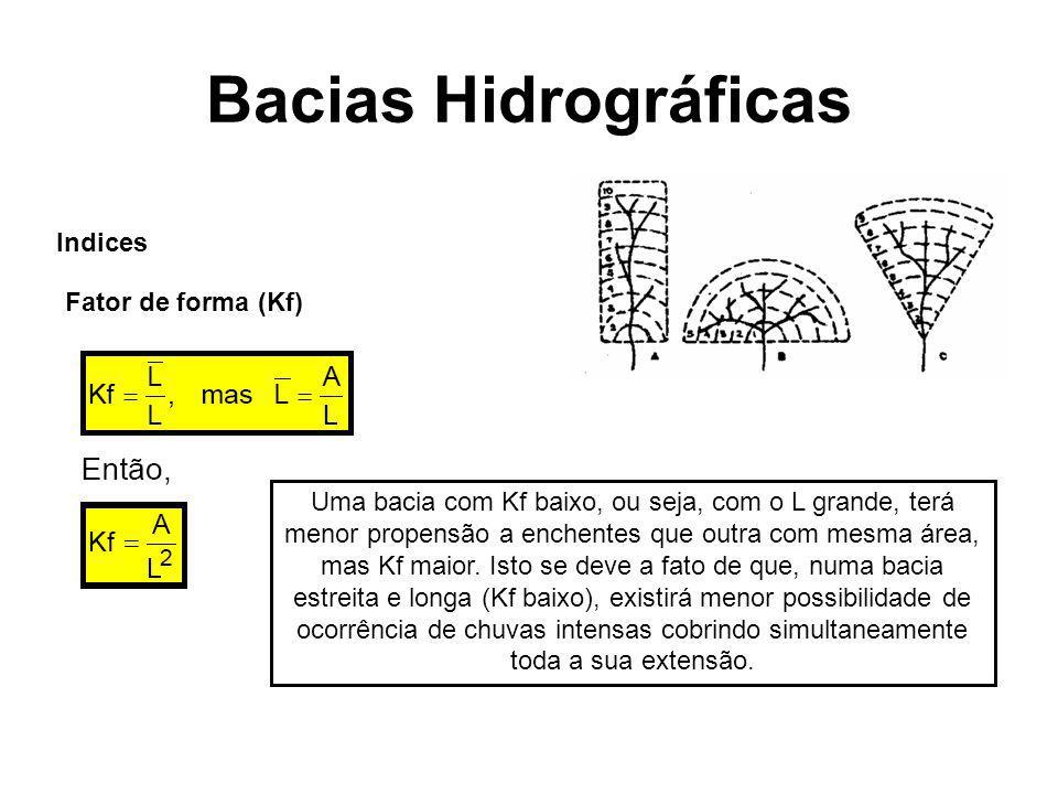 Bacias Hidrográficas Indices Fator de forma (Kf)