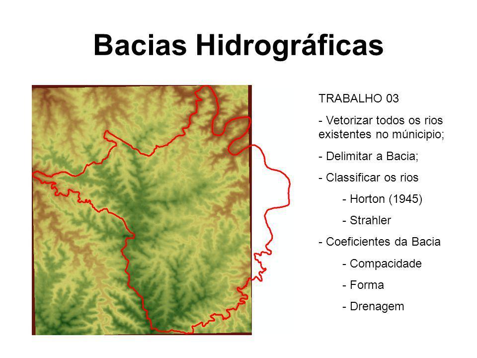 Bacias Hidrográficas TRABALHO 03