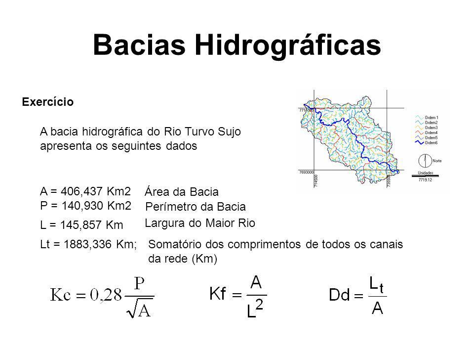 Bacias Hidrográficas Exercício